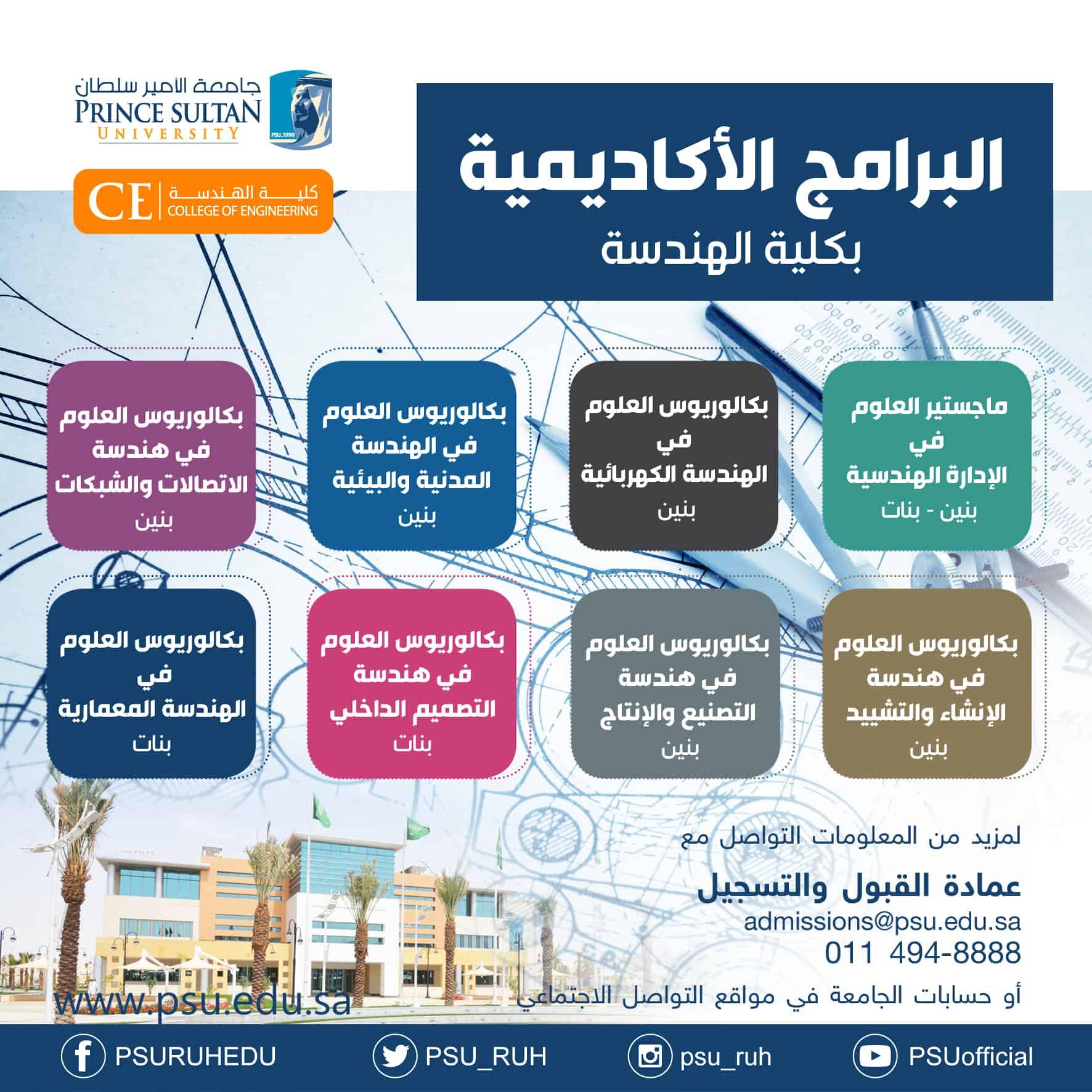 Prince Sultan University Develops Quality Academic Programs