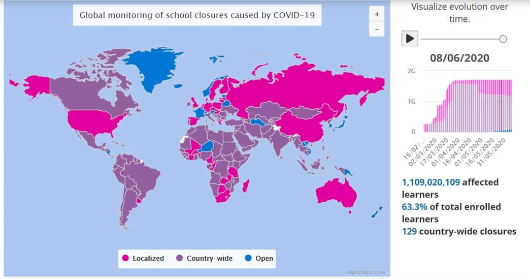 Global Monitoring of school closures caused by COVID-19