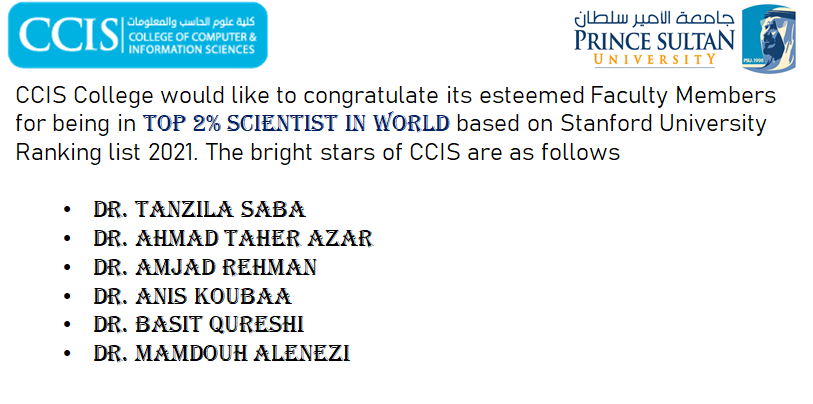 CCIS College Praises its Faculty Members for being listed in Top2% in world